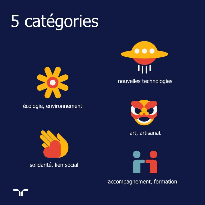 Les 5 catégories du Prix Institut Randstad
